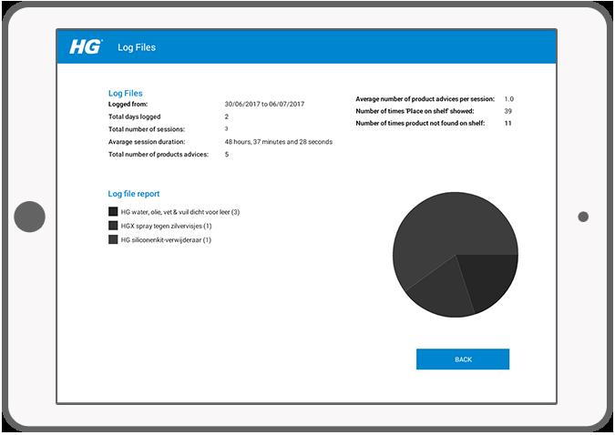 Function Log files - HG Schap Informatie Systeem (SIS)