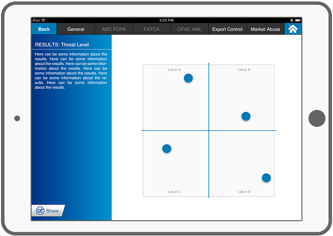 Function Gartner magic quadrant - KPMG Fine app II