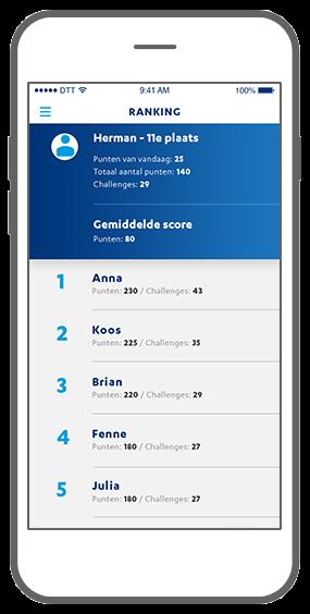 Function Ranking - Janssen Biologics e-learning app