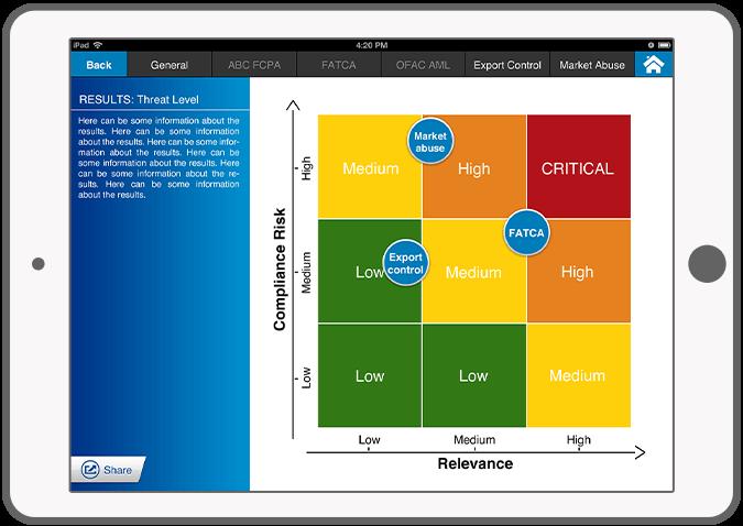 Forex heat map app