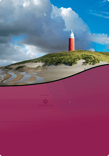 Panorama Netherlands - DTT apps