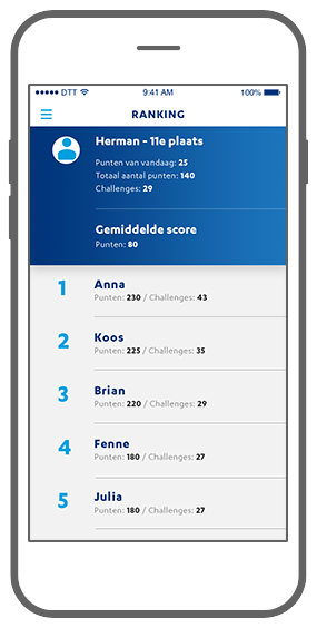 Function Ranking - Janssen Biologics e-learning app