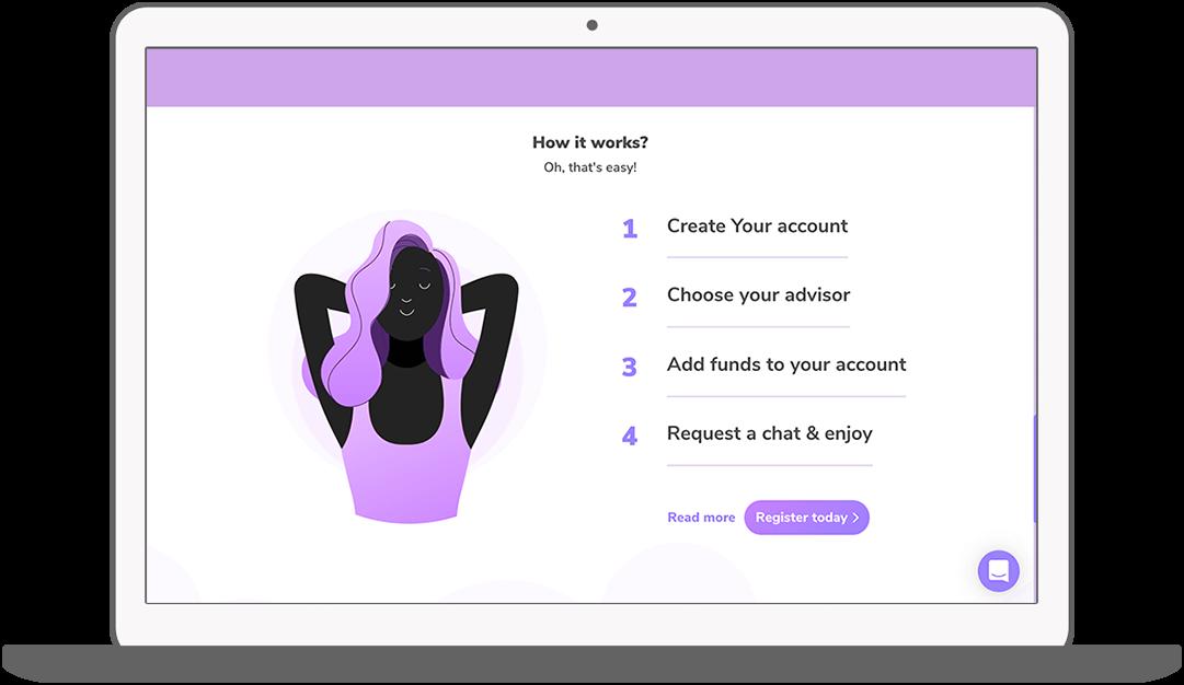 Function How it works - Zodify spiritual platform