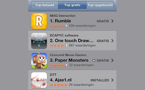 Ajax1 iOS app nummer 1 in iTunes! - DTT blog