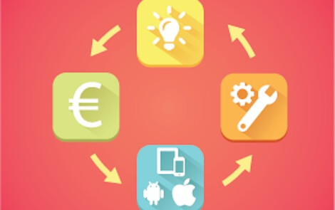 Van app idee en business case tot investeerders