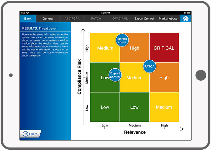 Function Heat map - KPMG Fine app II